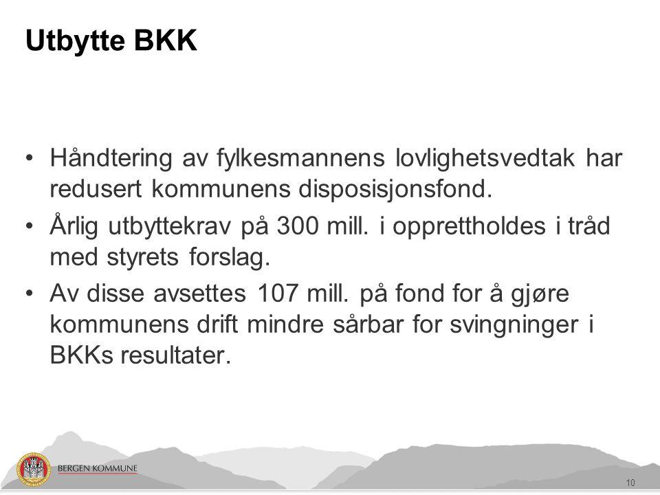 Utbytte BKK Håndtering av fylkesmannens lovlighetsvedtak har redusert kommunens disposisjonsfond.