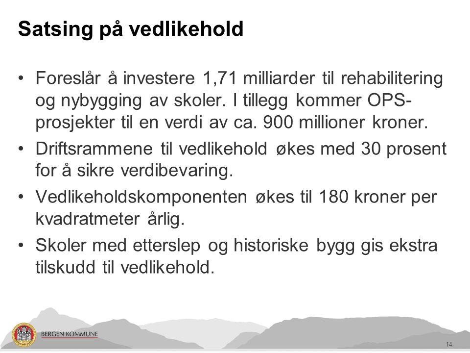 Satsing på vedlikehold Foreslår å investere 1,71 milliarder til rehabilitering og nybygging av skoler.