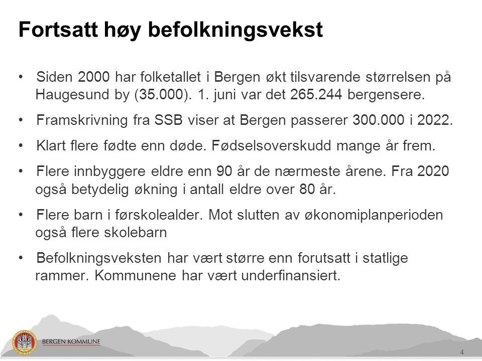 Fortsatt høy befolkningsvekst Siden 2000 har folketallet i Bergen økt tilsvarende størrelsen på Haugesund by (35.000).