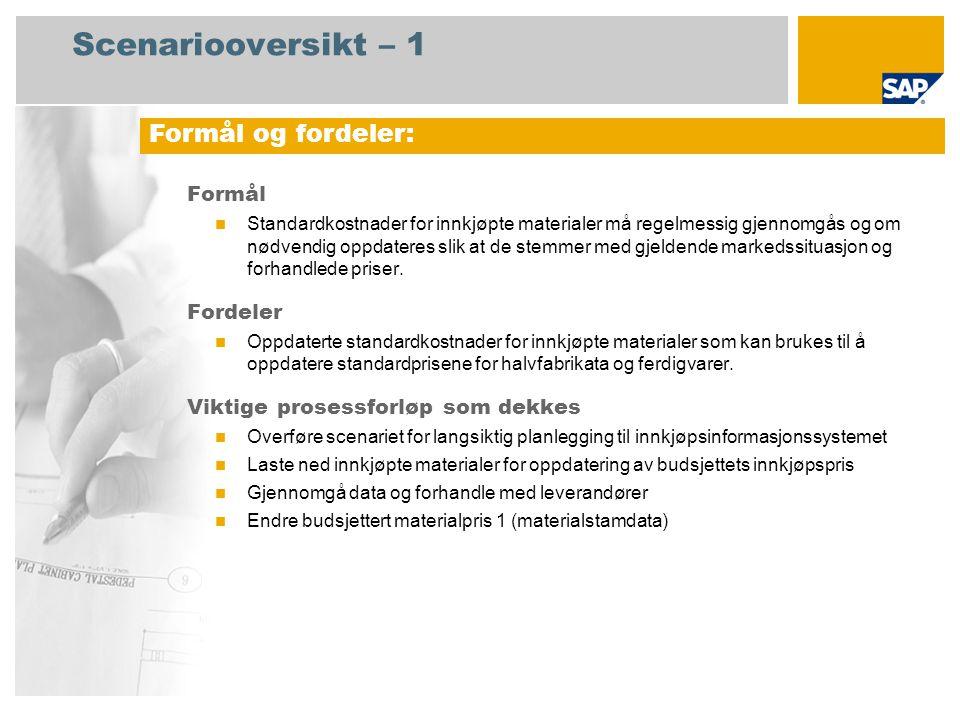 Scenariooversikt – 1 Formål Standardkostnader for innkjøpte materialer må regelmessig gjennomgås og om nødvendig oppdateres slik at de stemmer med gjeldende markedssituasjon og forhandlede priser.