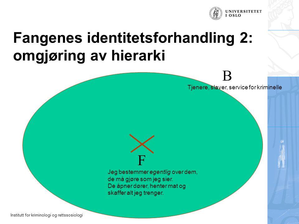 Institutt for kriminologi og rettssosiologi Fangenes identitetsforhandling 2: omgjøring av hierarki Jeg bestemmer egentlig over dem, de må gjøre som j