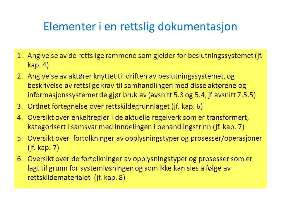 Elementer i en rettslig dokumentasjon 1.Angivelse av de rettslige rammene som gjelder for beslutningssystemet (jf.