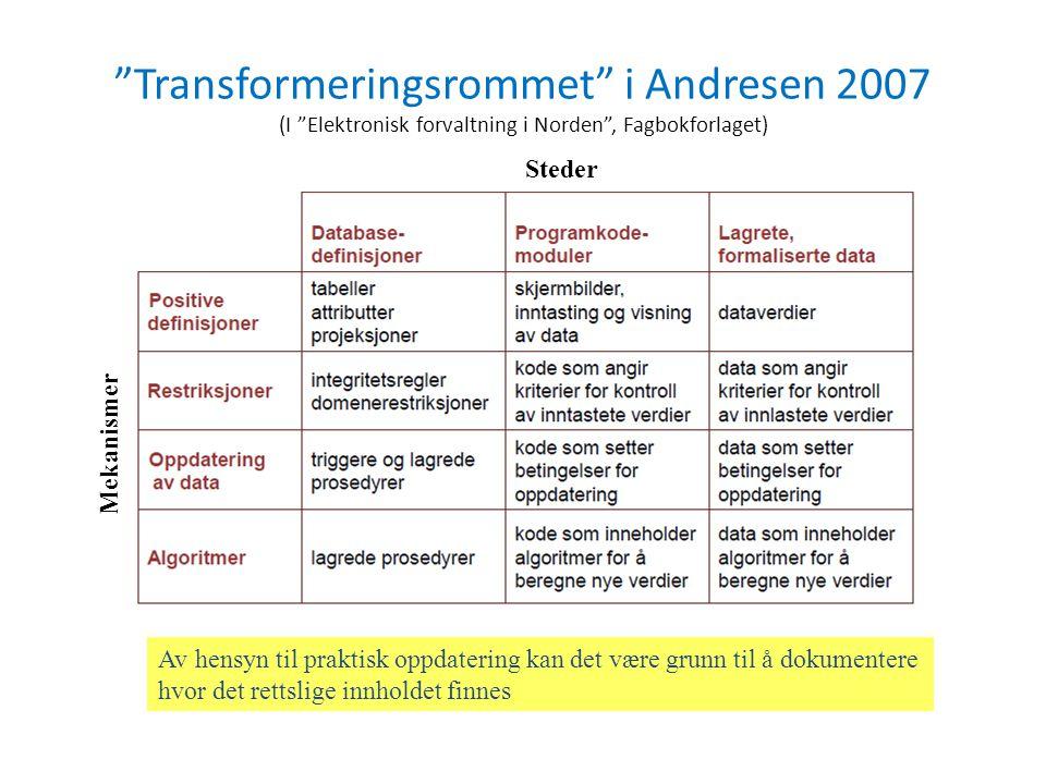 Transformeringsrommet i Andresen 2007 (I Elektronisk forvaltning i Norden , Fagbokforlaget) Steder Mekanismer Av hensyn til praktisk oppdatering kan det være grunn til å dokumentere hvor det rettslige innholdet finnes