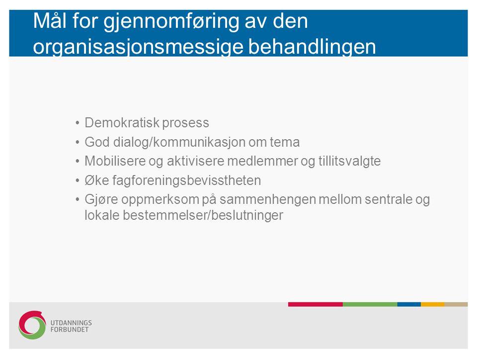 Mål for gjennomføring av den organisasjonsmessige behandlingen Demokratisk prosess God dialog/kommunikasjon om tema Mobilisere og aktivisere medlemmer og tillitsvalgte Øke fagforeningsbevisstheten Gjøre oppmerksom på sammenhengen mellom sentrale og lokale bestemmelser/beslutninger