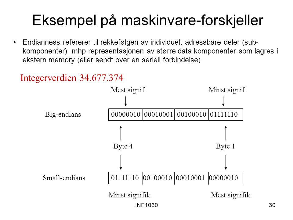 INF106030 Eksempel på maskinvare-forskjeller 00000010 00010001 00100010 0111111001111110 00100010 00010001 00000010 Big-endians Small-endians Byte 1Byte 4 Integerverdien 34.677.374 Mest signif.Minst signif.