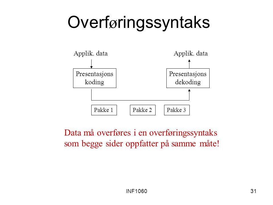 INF106031 Overf ø ringssyntaks Presentasjons koding Applik.