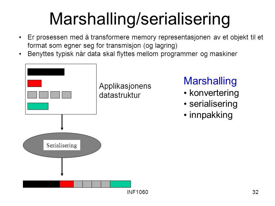 INF106032 Marshalling/serialisering Serialisering Applikasjonens datastruktur Marshalling konvertering serialisering innpakking Er prosessen med å transformere memory representasjonen av et objekt til et format som egner seg for transmisjon (og lagring) Benyttes typisk når data skal flyttes mellom programmer og maskiner