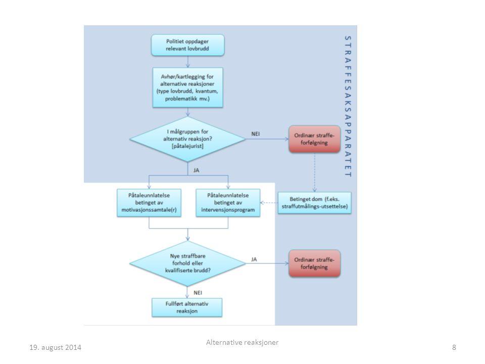 Forslag om motiverende samtale Motivasjonssamtalene (1-3 ganger) er ment for personer som kun har brukt narkotika sporadisk Formålet er å medvirke til bevisstgjøring og endring av eget rusbruk (samtalene skal virke forebyggende) Bygger på kjent metodikk Gjennomføres allerede (politi, helse, kriminal- omsorgen) Forslaget innebærer at samtalen i større grad settes i system Antar at hovedandelen av de som tilbys alternativ reaksjon – får motiverende samtale 19.