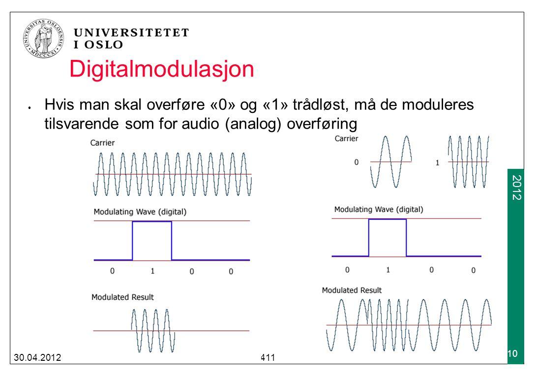 2009 2012 30.04.2012INF 1411 10 Digitalmodulasjon Hvis man skal overføre «0» og «1» trådløst, må de moduleres tilsvarende som for audio (analog) overføring