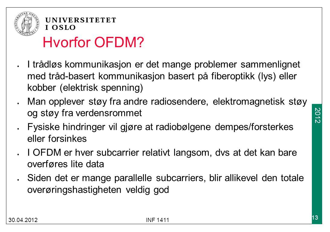 2009 2012 30.04.2012INF 1411 13 Hvorfor OFDM.
