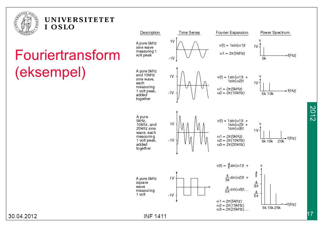 2009 2012 30.04.2012INF 1411 17 Fouriertransform (eksempel)