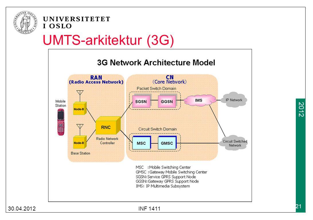 2009 2012 30.04.2012INF 1411 21 UMTS-arkitektur (3G)