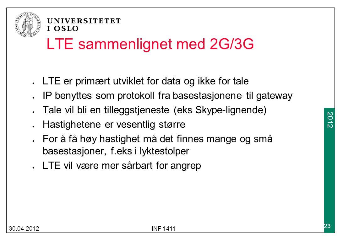 2009 2012 30.04.2012INF 1411 23 LTE sammenlignet med 2G/3G LTE er primært utviklet for data og ikke for tale IP benyttes som protokoll fra basestasjonene til gateway Tale vil bli en tilleggstjeneste (eks Skype-lignende) Hastighetene er vesentlig større For å få høy hastighet må det finnes mange og små basestasjoner, f.eks i lyktestolper LTE vil være mer sårbart for angrep