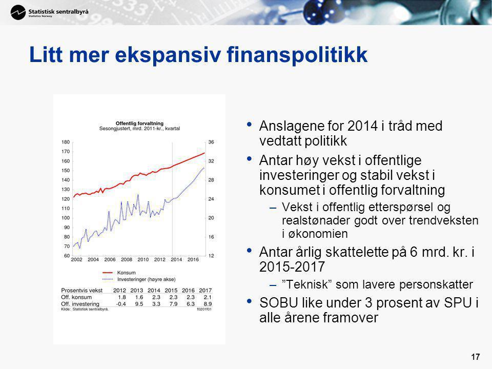 17 Litt mer ekspansiv finanspolitikk Anslagene for 2014 i tråd med vedtatt politikk Antar høy vekst i offentlige investeringer og stabil vekst i konsu
