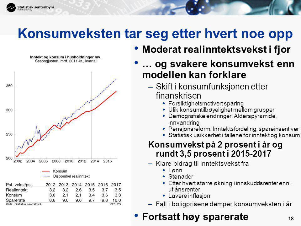18 Moderat realinntektsvekst i fjor … og svakere konsumvekst enn modellen kan forklare –Skift i konsumfunksjonen etter finanskrisen  Forsiktighetsmot