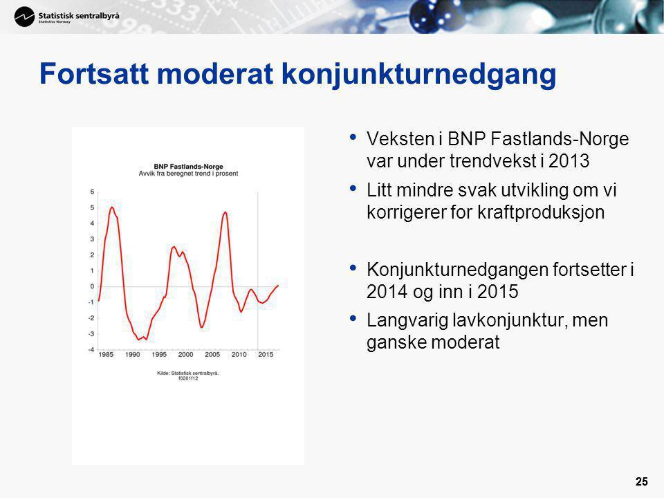 25 Fortsatt moderat konjunkturnedgang Veksten i BNP Fastlands-Norge var under trendvekst i 2013 Litt mindre svak utvikling om vi korrigerer for kraftproduksjon Konjunkturnedgangen fortsetter i 2014 og inn i 2015 Langvarig lavkonjunktur, men ganske moderat