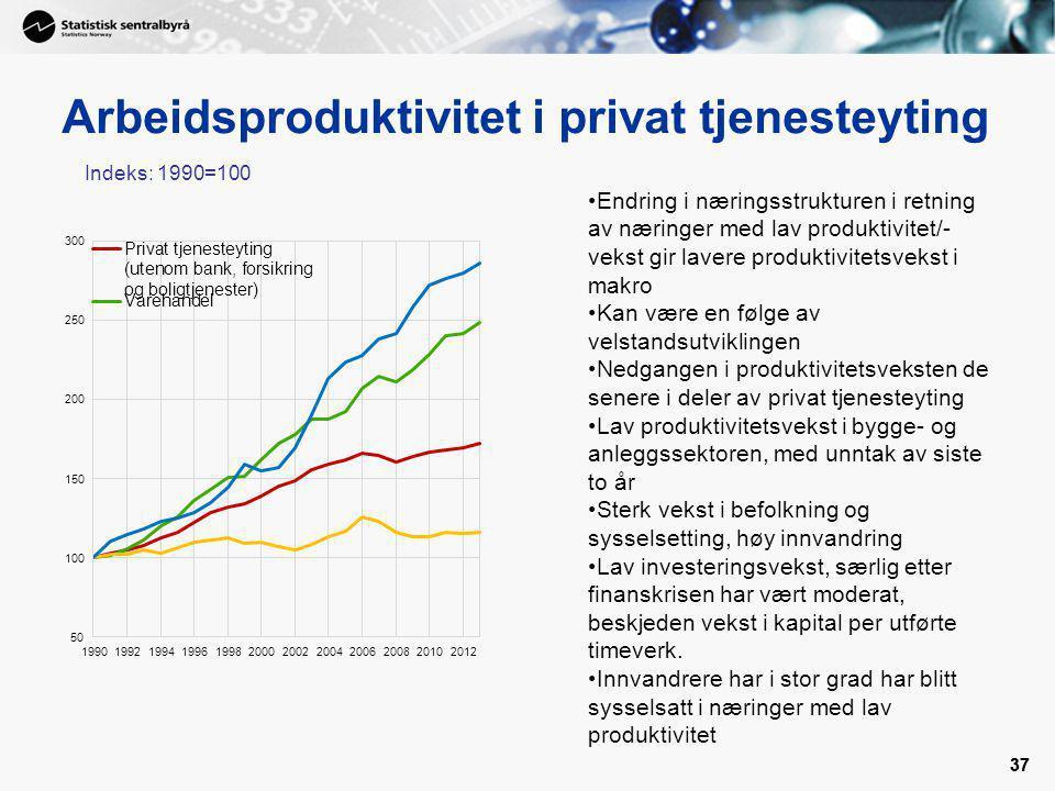37 Arbeidsproduktivitet i privat tjenesteyting 37 Indeks: 1990=100 Endring i næringsstrukturen i retning av næringer med lav produktivitet/- vekst gir lavere produktivitetsvekst i makro Kan være en følge av velstandsutviklingen Nedgangen i produktivitetsveksten de senere i deler av privat tjenesteyting Lav produktivitetsvekst i bygge- og anleggssektoren, med unntak av siste to år Sterk vekst i befolkning og sysselsetting, høy innvandring Lav investeringsvekst, særlig etter finanskrisen har vært moderat, beskjeden vekst i kapital per utførte timeverk.