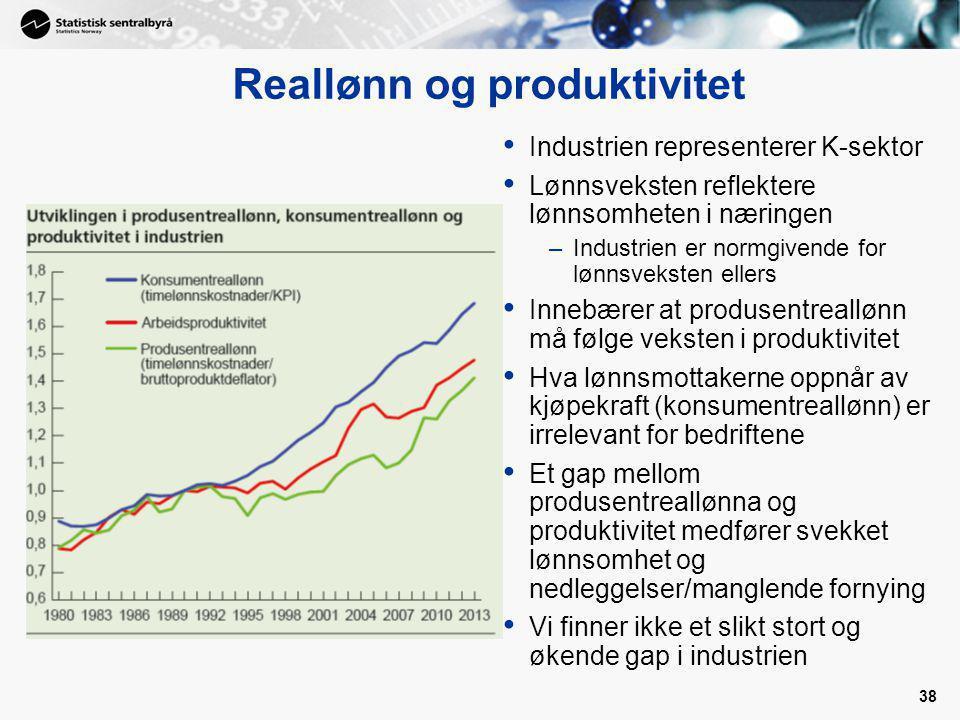 38 Reallønn og produktivitet Industrien representerer K-sektor Lønnsveksten reflektere lønnsomheten i næringen –Industrien er normgivende for lønnsveksten ellers Innebærer at produsentreallønn må følge veksten i produktivitet Hva lønnsmottakerne oppnår av kjøpekraft (konsumentreallønn) er irrelevant for bedriftene Et gap mellom produsentreallønna og produktivitet medfører svekket lønnsomhet og nedleggelser/manglende fornying Vi finner ikke et slikt stort og økende gap i industrien