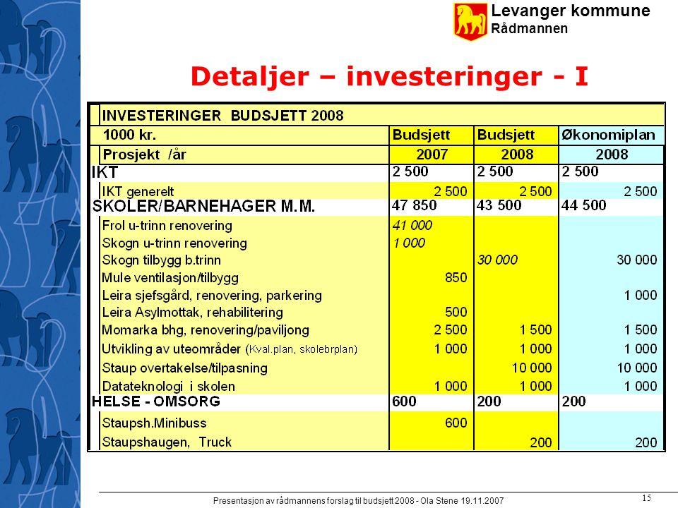 Levanger kommune Rådmannen Presentasjon av rådmannens forslag til budsjett 2008 - Ola Stene 19.11.2007 14 Investeringer