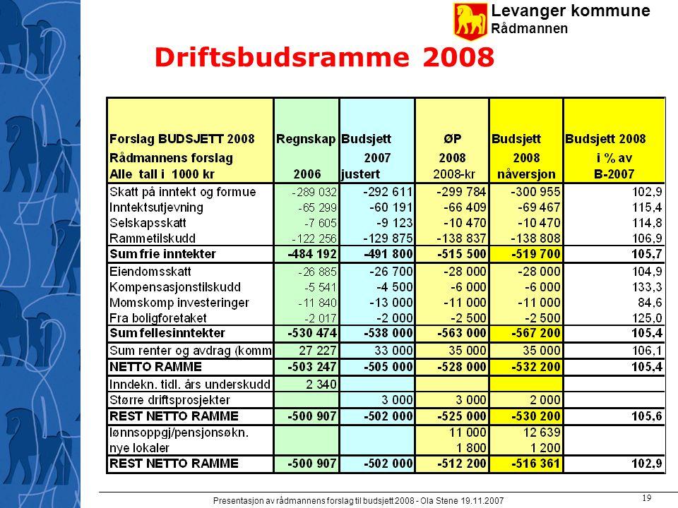 Levanger kommune Rådmannen Presentasjon av rådmannens forslag til budsjett 2008 - Ola Stene 19.11.2007 18 Finansiering
