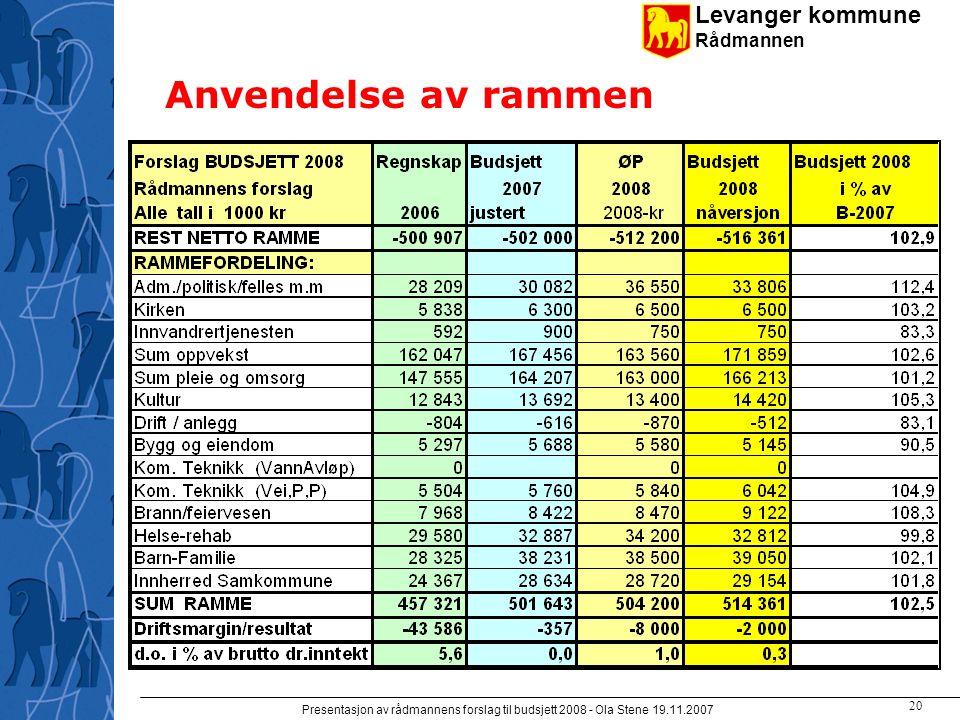 Levanger kommune Rådmannen Presentasjon av rådmannens forslag til budsjett 2008 - Ola Stene 19.11.2007 19 Driftsbudsramme 2008