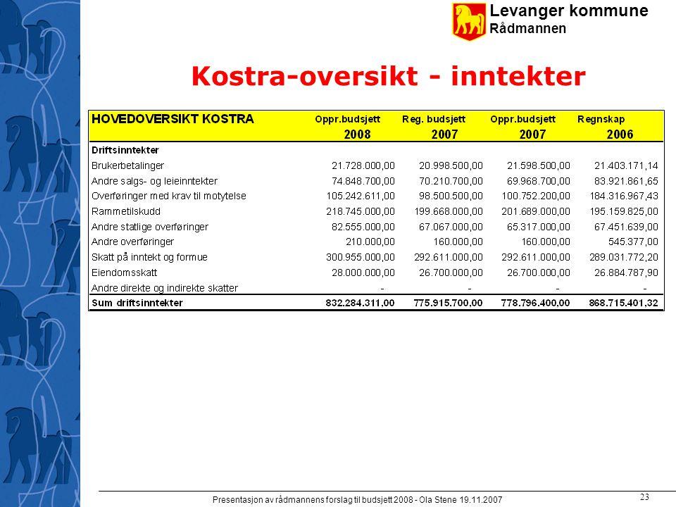 Levanger kommune Rådmannen Presentasjon av rådmannens forslag til budsjett 2008 - Ola Stene 19.11.2007 22 Årsverksutvikling