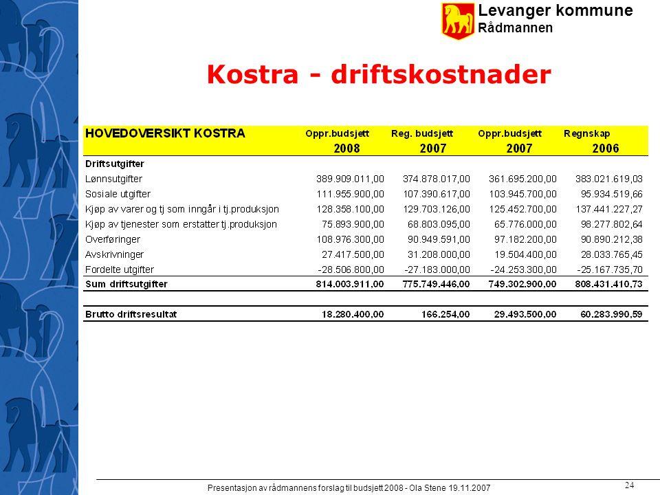 Levanger kommune Rådmannen Presentasjon av rådmannens forslag til budsjett 2008 - Ola Stene 19.11.2007 23 Kostra-oversikt - inntekter