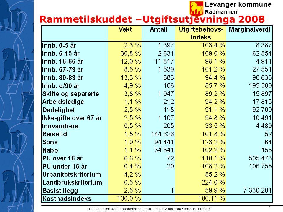 Levanger kommune Rådmannen Presentasjon av rådmannens forslag til budsjett 2008 - Ola Stene 19.11.2007 4 Statsbudsjettet og økonomiplanen Økningen er ikke tilstrekkelig til å dekke endra forutsetninger.