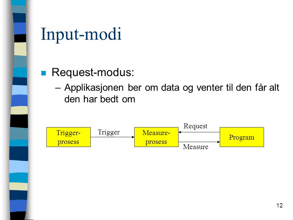 12 Input-modi n Request-modus: –Applikasjonen ber om data og venter til den får alt den har bedt om Trigger- prosess Program Measure- prosess Trigger Request Measure