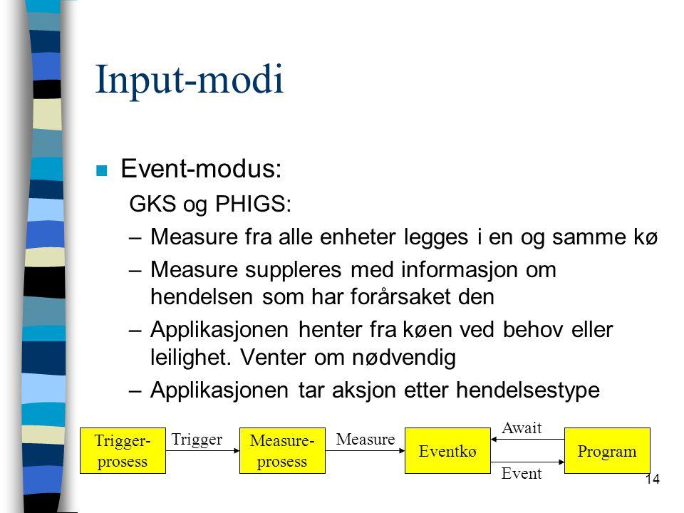 14 Input-modi n Event-modus: GKS og PHIGS: –Measure fra alle enheter legges i en og samme kø –Measure suppleres med informasjon om hendelsen som har forårsaket den –Applikasjonen henter fra køen ved behov eller leilighet.