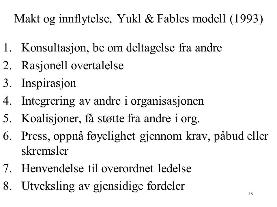 19 Makt og innflytelse, Yukl & Fables modell (1993) 1.Konsultasjon, be om deltagelse fra andre 2.Rasjonell overtalelse 3.Inspirasjon 4.Integrering av