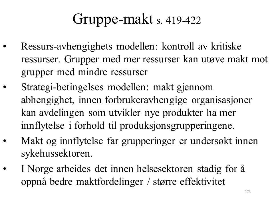 22 Gruppe-makt s. 419-422 Ressurs-avhengighets modellen: kontroll av kritiske ressurser. Grupper med mer ressurser kan utøve makt mot grupper med mind