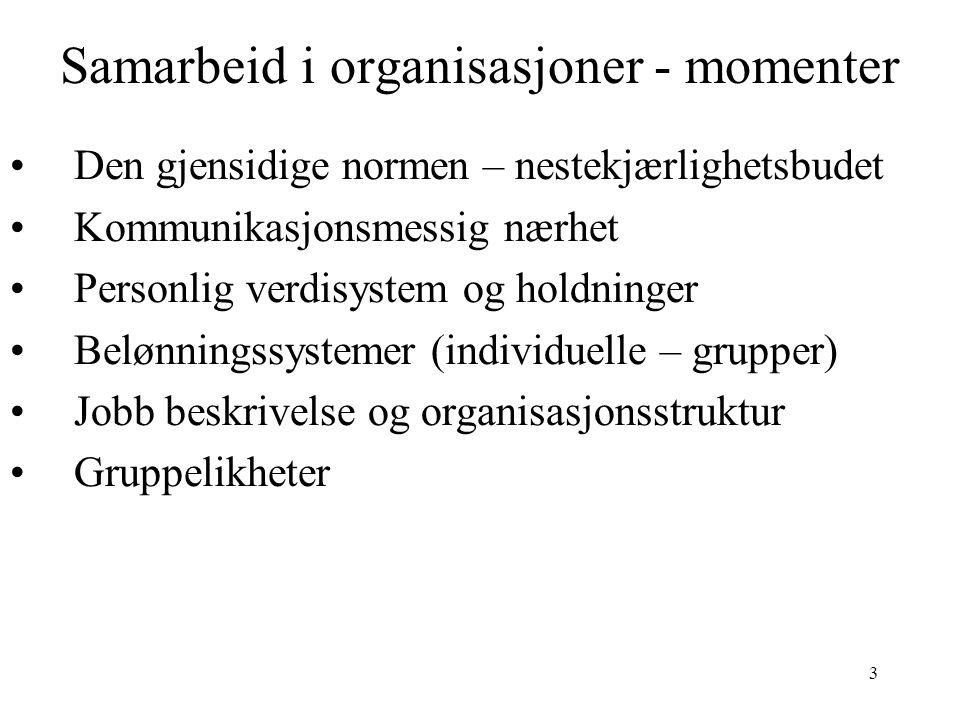 3 Samarbeid i organisasjoner - momenter Den gjensidige normen – nestekjærlighetsbudet Kommunikasjonsmessig nærhet Personlig verdisystem og holdninger
