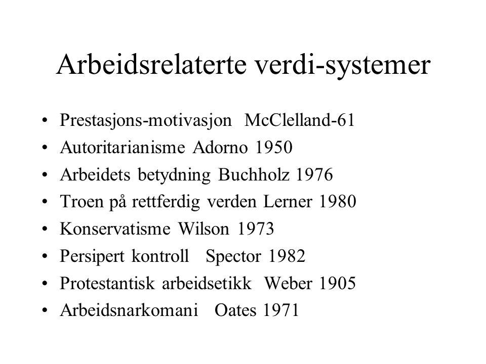 Arbeidsrelaterte verdi-systemer Prestasjons-motivasjon McClelland-61 Autoritarianisme Adorno 1950 Arbeidets betydning Buchholz 1976 Troen på rettferdi