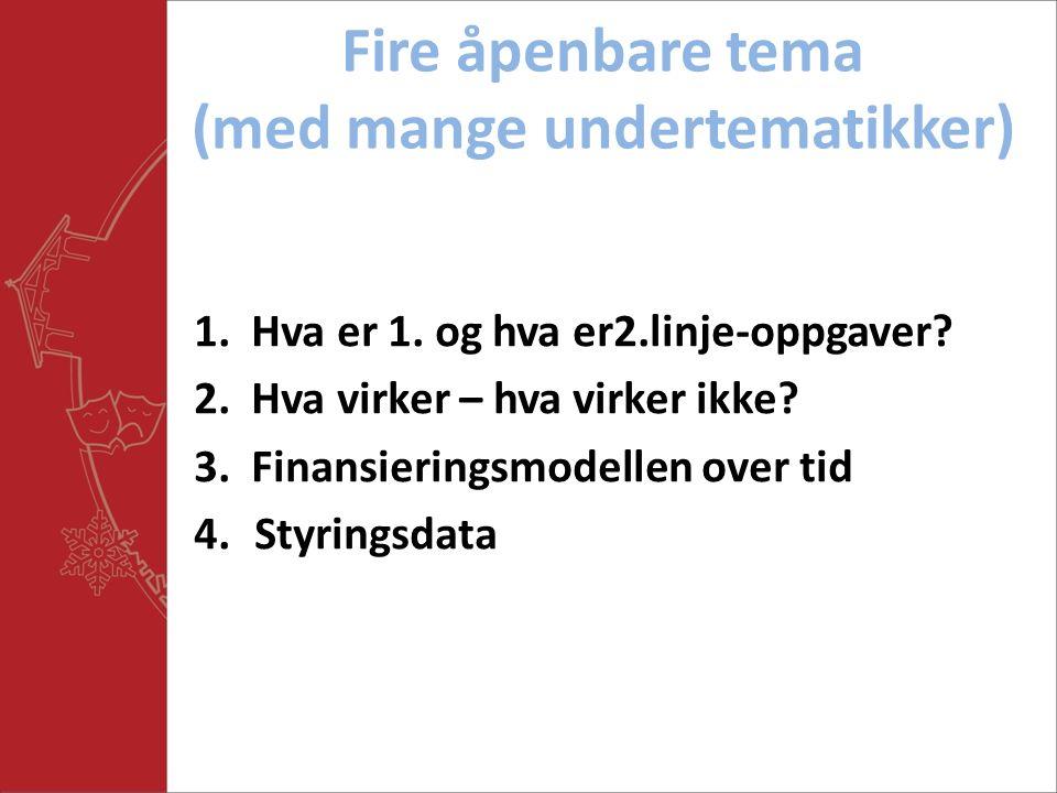 Ulike utskrivningsforløp 1.Vanlig utskrivningsforløp Sykehus Ordinære hjemmetjenester 2.