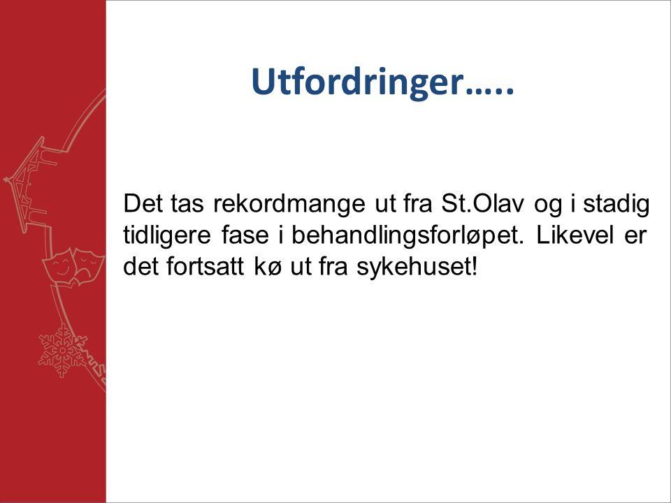 Det tas rekordmange ut fra St.Olav og i stadig tidligere fase i behandlingsforløpet.