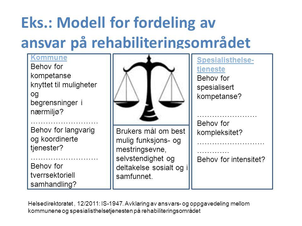 Eks.: Modell for fordeling av ansvar på rehabiliteringsområdet Kommune Behov for kompetanse knyttet til muligheter og begrensninger i nærmiljø.