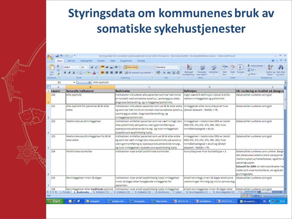 Styringsdata om kommunenes bruk av somatiske sykehustjenester