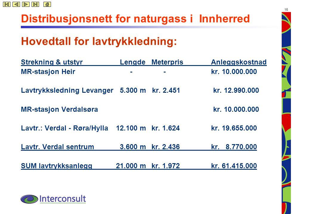 15 Distribusjonsnett for naturgass i Innherred Hovedtall for lavtrykkledning: Strekning & utstyr Lengde Meterpris Anleggskostnad MR-stasjon Heir - - kr.