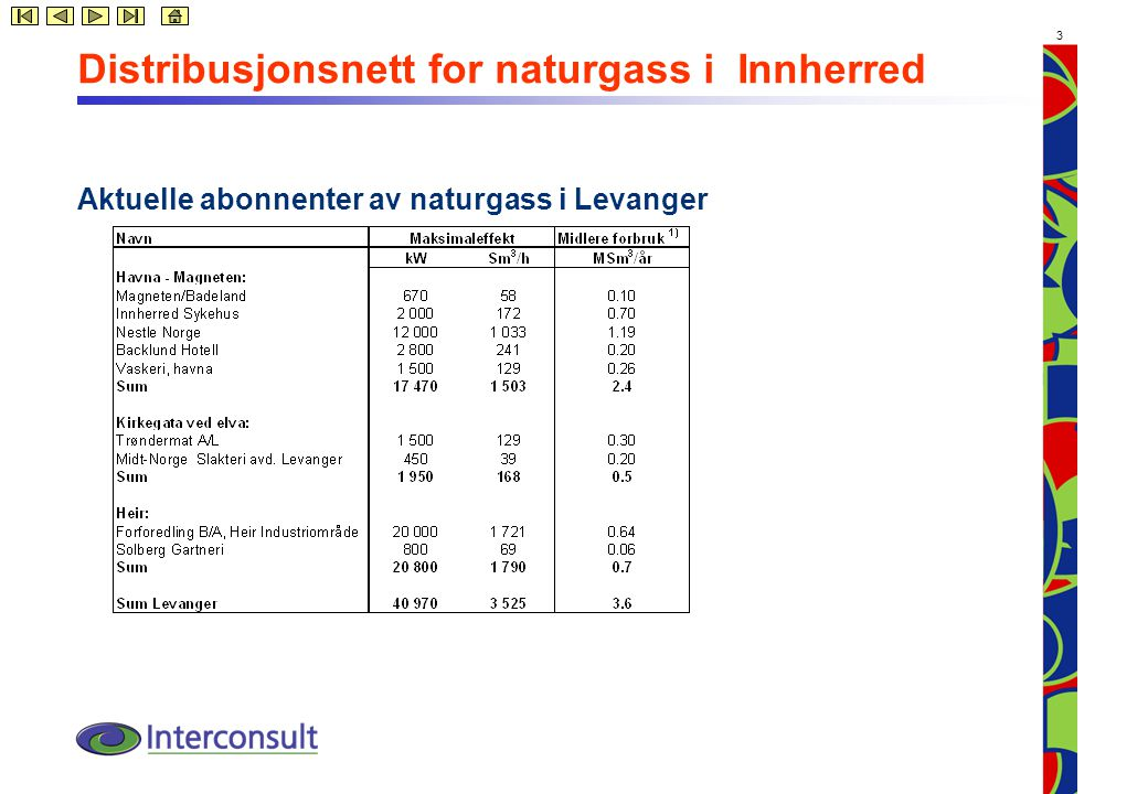 3 Distribusjonsnett for naturgass i Innherred Aktuelle abonnenter av naturgass i Levanger