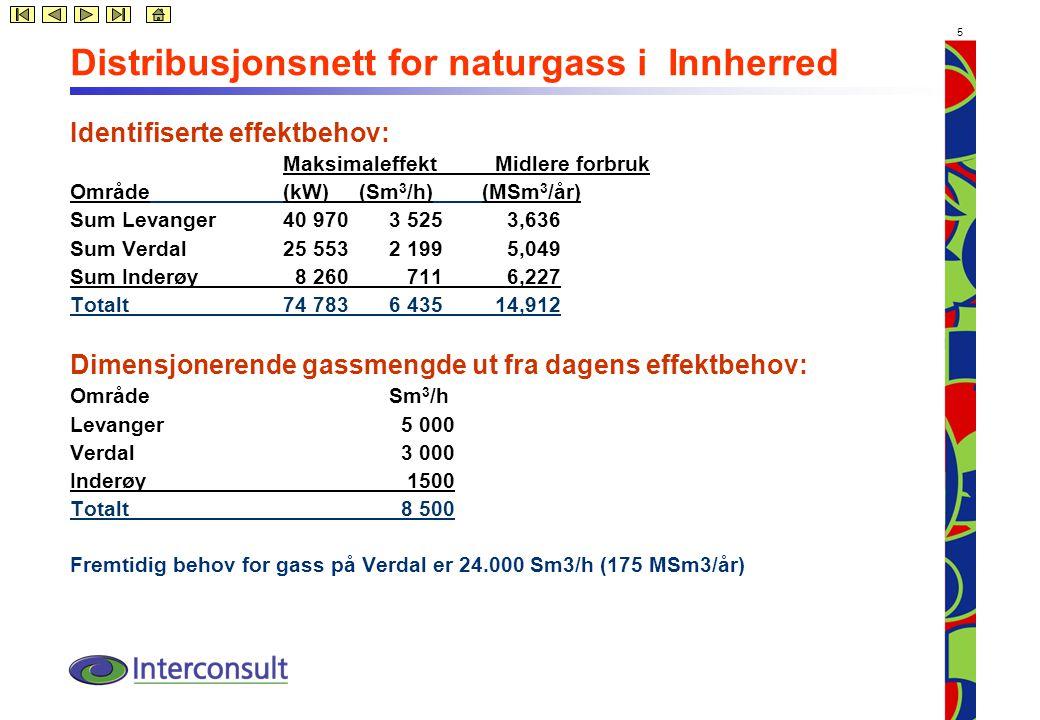 5 Distribusjonsnett for naturgass i Innherred Identifiserte effektbehov: MaksimaleffektMidlere forbruk Område (kW) (Sm 3 /h) (MSm 3 /år) Sum Levanger40 9703 525 3,636 Sum Verdal25 5532 199 5,049 Sum Inderøy 8 260 711 6,227 Totalt74 7836 43514,912 Dimensjonerende gassmengde ut fra dagens effektbehov: Område Sm 3 /h Levanger 5 000 Verdal 3 000 Inderøy 1500 Totalt 8 500 Fremtidig behov for gass på Verdal er 24.000 Sm3/h (175 MSm3/år)