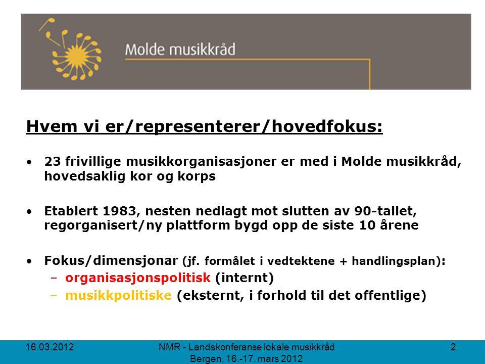 Hvem vi er/representerer/hovedfokus: 23 frivillige musikkorganisasjoner er med i Molde musikkråd, hovedsaklig kor og korps Etablert 1983, nesten nedla