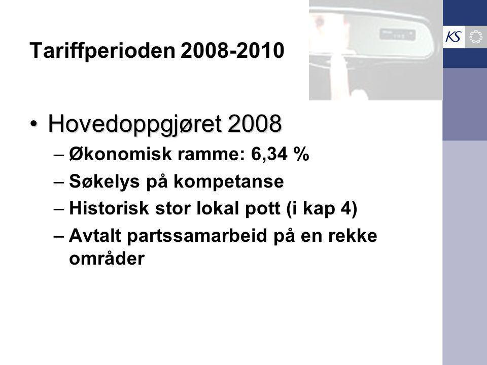 Tariffperioden 2008-2010 Hovedoppgjøret 2008Hovedoppgjøret 2008 –Økonomisk ramme: 6,34 % –Søkelys på kompetanse –Historisk stor lokal pott (i kap 4) –