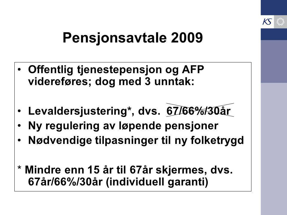 Pensjonsavtale 2009 Offentlig tjenestepensjon og AFP videreføres; dog med 3 unntak: Levaldersjustering*, dvs. 67/66%/30år Ny regulering av løpende pen