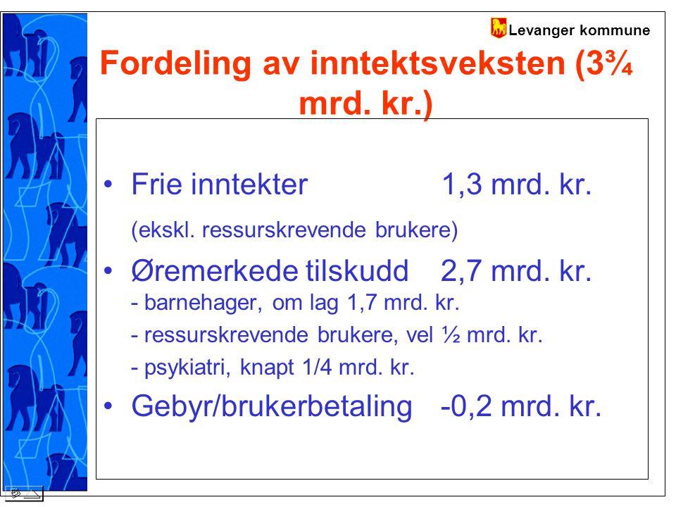 Levanger kommune Fordeling av inntektsveksten (3¾ mrd.