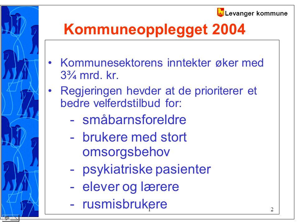 Levanger kommune 12 Kommuneopplegget 2004 Kommunesektorens inntekter øker med 3¾ mrd.