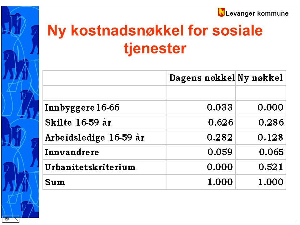 Levanger kommune Ny kostnadsnøkkel for sosiale tjenester
