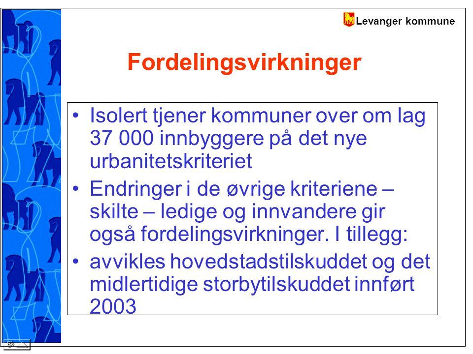 Levanger kommune Fordelingsvirkninger Isolert tjener kommuner over om lag 37 000 innbyggere på det nye urbanitetskriteriet Endringer i de øvrige kriteriene – skilte – ledige og innvandere gir også fordelingsvirkninger.