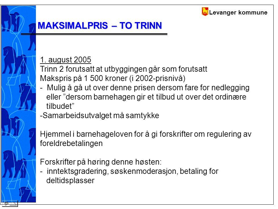 Levanger kommune MAKSIMALPRIS – TO TRINN 1.