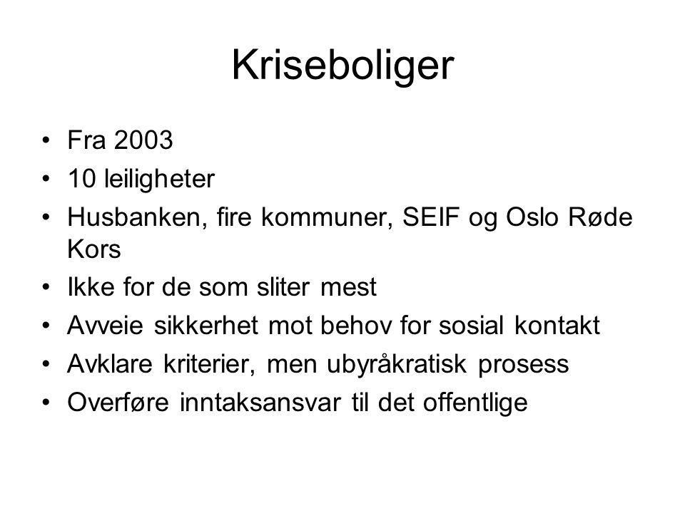 Kriseboliger Fra 2003 10 leiligheter Husbanken, fire kommuner, SEIF og Oslo Røde Kors Ikke for de som sliter mest Avveie sikkerhet mot behov for sosial kontakt Avklare kriterier, men ubyråkratisk prosess Overføre inntaksansvar til det offentlige